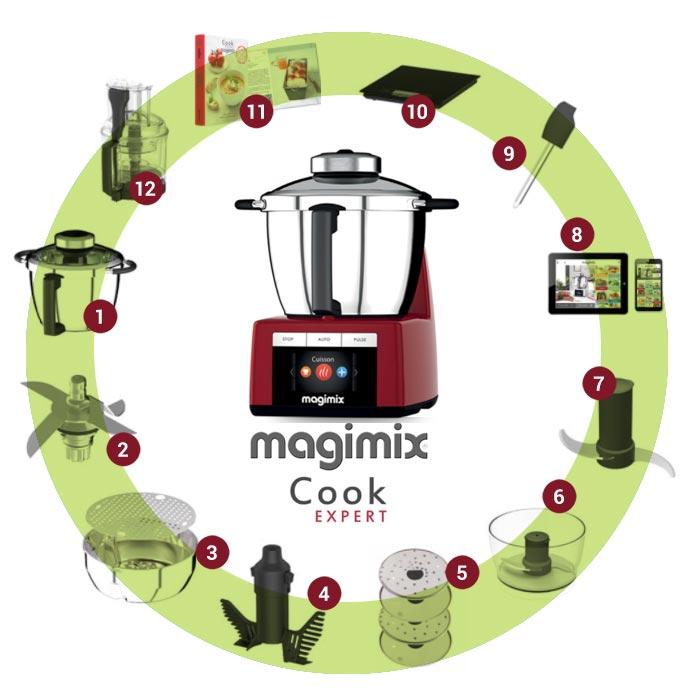 Magimix Cook Expert España accesorios incluídos