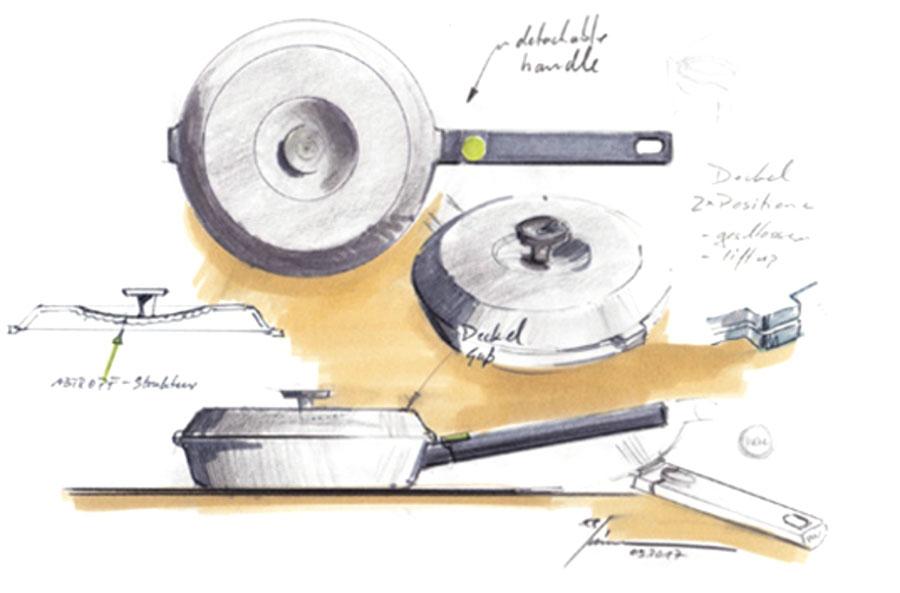 Proceso de diseño de las sartenes woll